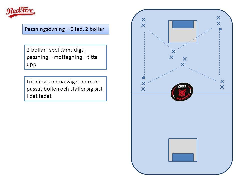 Passningsövning – 6 led, 2 bollar 2 bollar i spel samtidigt, passning – mottagning – titta upp Löpning samma väg som man passat bollen och ställer sig