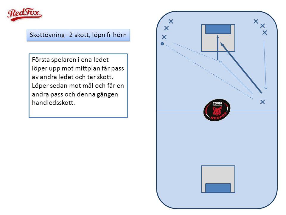 Skottövning –2 skott, löpn fr hörn Första spelaren i ena ledet löper upp mot mittplan får pass av andra ledet och tar skott. Löper sedan mot mål och f