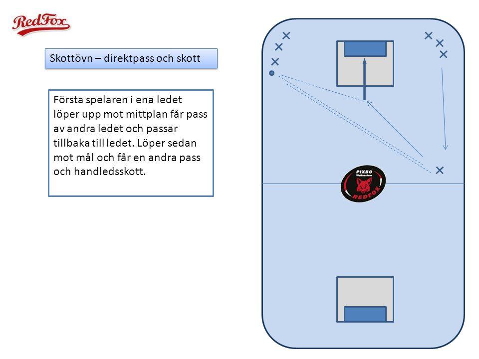 Skottövn – direktpass och skott Första spelaren i ena ledet löper upp mot mittplan får pass av andra ledet och passar tillbaka till ledet. Löper sedan