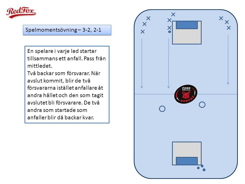 Spelmomentsövning – 3-2, 2-1 En spelare i varje led startar tillsammans ett anfall. Pass från mittledet. Två backar som försvarar. När avslut kommit,