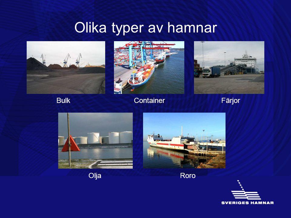 Olika typer av hamnar BulkContainerFärjor OljaRoro