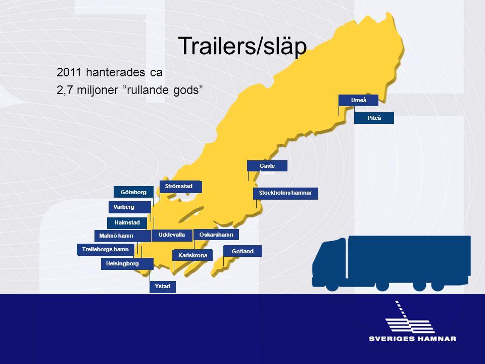 """Trailers/släp 2011 hanterades ca 2,7 miljoner """"rullande gods"""" Göteborg Halmstad Stockholms hamnar Umeå Strömstad Ystad Varberg Malmö hamn Helsingborg"""