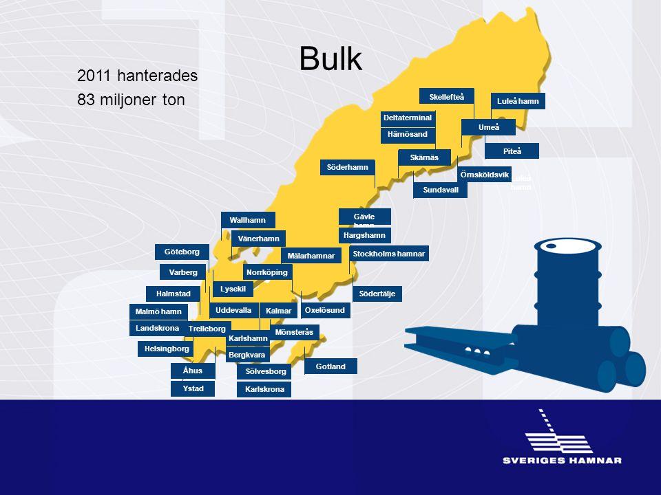 •Luleå hamn Bulk 2011 hanterades 83 miljoner ton Wallhamn Göteborg Halmstad Sölvesborg Gävle hamn Oxelösund Stockholms hamnar Umeå Malmö hamn Luleå ha