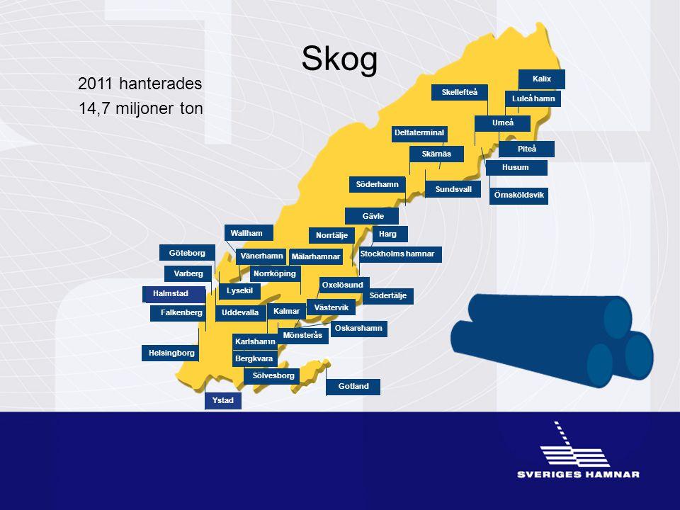 Skog 2011 hanterades 14,7 miljoner ton Göteborg Halmstad Sölvesborg Gävle Stockholms hamnar Umeå Skellefteå Piteå Skärnäs Vänerhamn Södertälje Mälarha