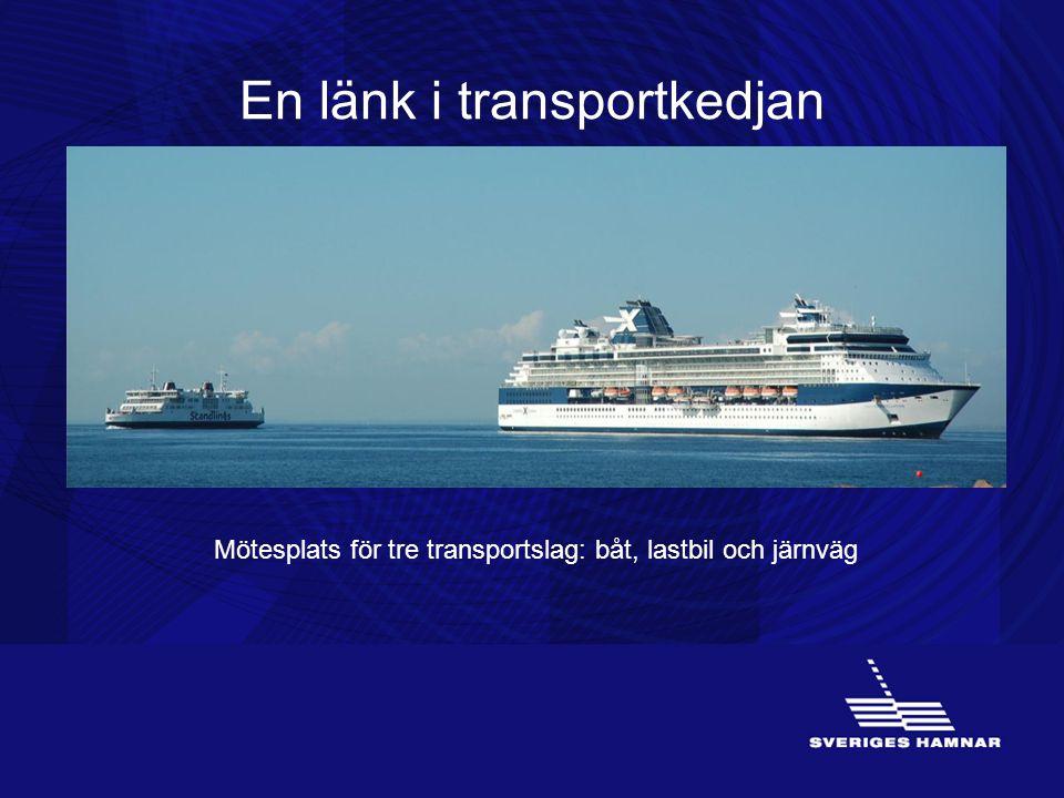 En länk i transportkedjan Mötesplats för tre transportslag: båt, lastbil och järnväg