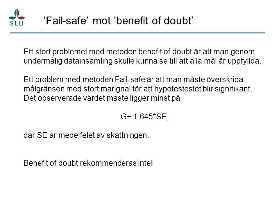 Ett stort problemet med metoden benefit of doubt är att man genom undermålig datainsamling skulle kunna se till att alla mål är uppfyllda.