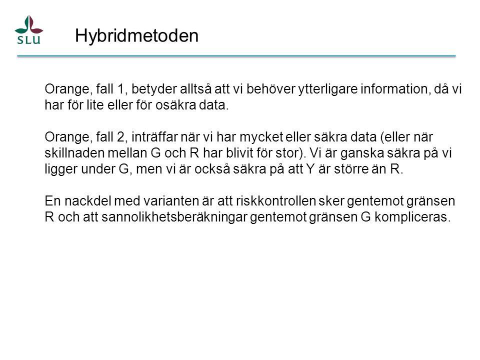 Orange, fall 1, betyder alltså att vi behöver ytterligare information, då vi har för lite eller för osäkra data.
