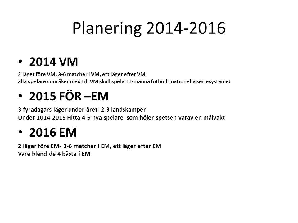 Planering 2014-2016 • 2014 VM 2 läger före VM, 3-6 matcher i VM, ett läger efter VM alla spelare som åker med till VM skall spela 11-manna fotboll i nationella seriesystemet • 2015 FÖR –EM 3 fyradagars läger under året- 2-3 landskamper Under 1014-2015 Hitta 4-6 nya spelare som höjer spetsen varav en målvakt • 2016 EM 2 läger före EM- 3-6 matcher i EM, ett läger efter EM Vara bland de 4 bästa i EM