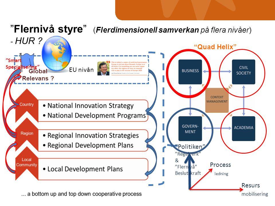 """Local Community """"Quad Helix"""" EU nivån """"Flernivå styre"""" (Flerdimensionell samverkan på flera nivåer) - HUR ? """"Politiken"""" """"Regelverk"""" & """"Flernivå"""" Beslu"""