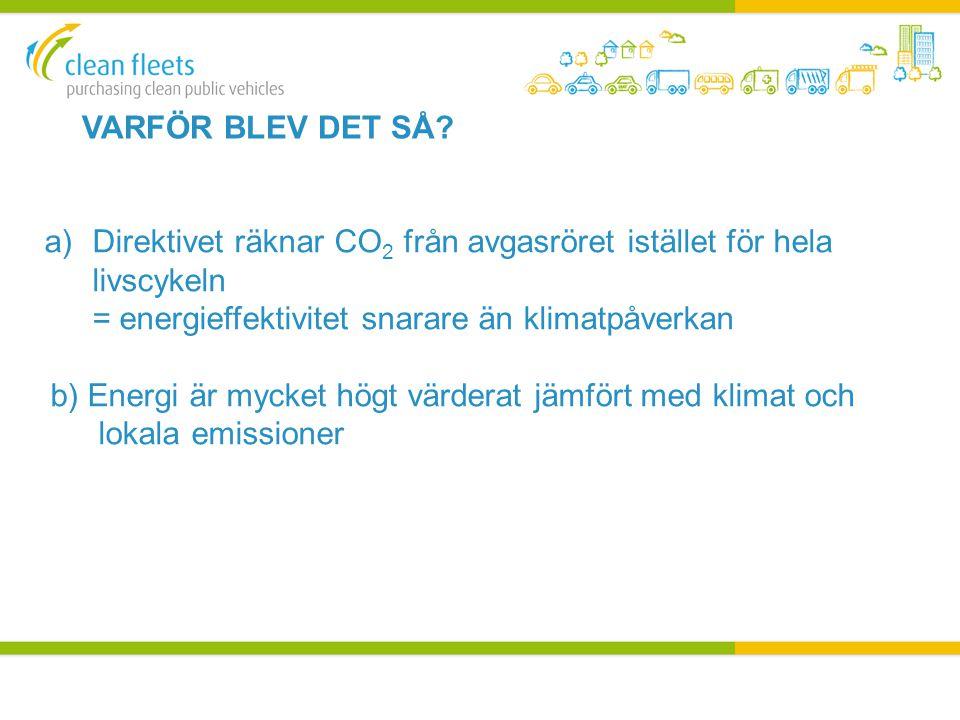VARFÖR BLEV DET SÅ? a) Direktivet räknar CO 2 från avgasröret istället för hela livscykeln = energieffektivitet snarare än klimatpåverkan b) Energi är