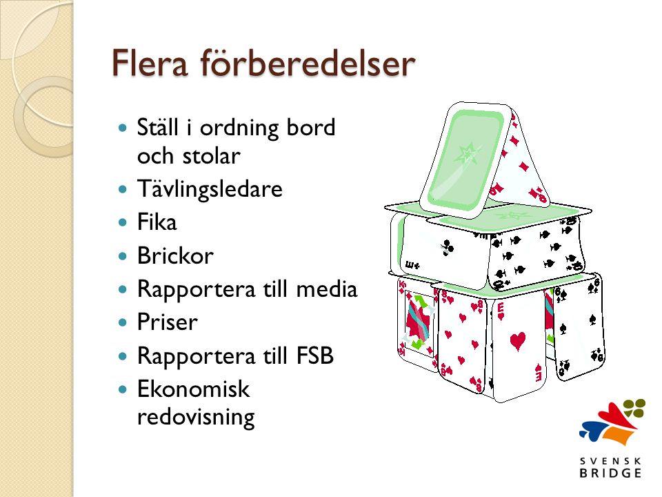 Flera förberedelser  Ställ i ordning bord och stolar  Tävlingsledare  Fika  Brickor  Rapportera till media  Priser  Rapportera till FSB  Ekonomisk redovisning