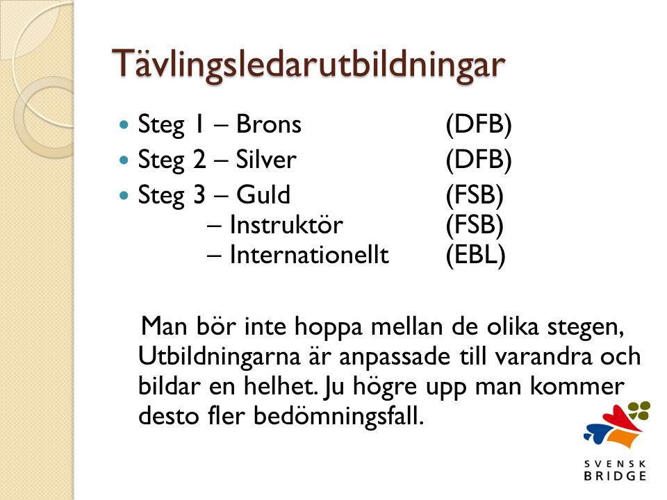 Tävlingsledarutbildningar  Steg 1 – Brons(DFB)  Steg 2 – Silver (DFB)  Steg 3 – Guld(FSB) – Instruktör(FSB) – Internationellt(EBL) Man bör inte hoppa mellan de olika stegen, Utbildningarna är anpassade till varandra och bildar en helhet.