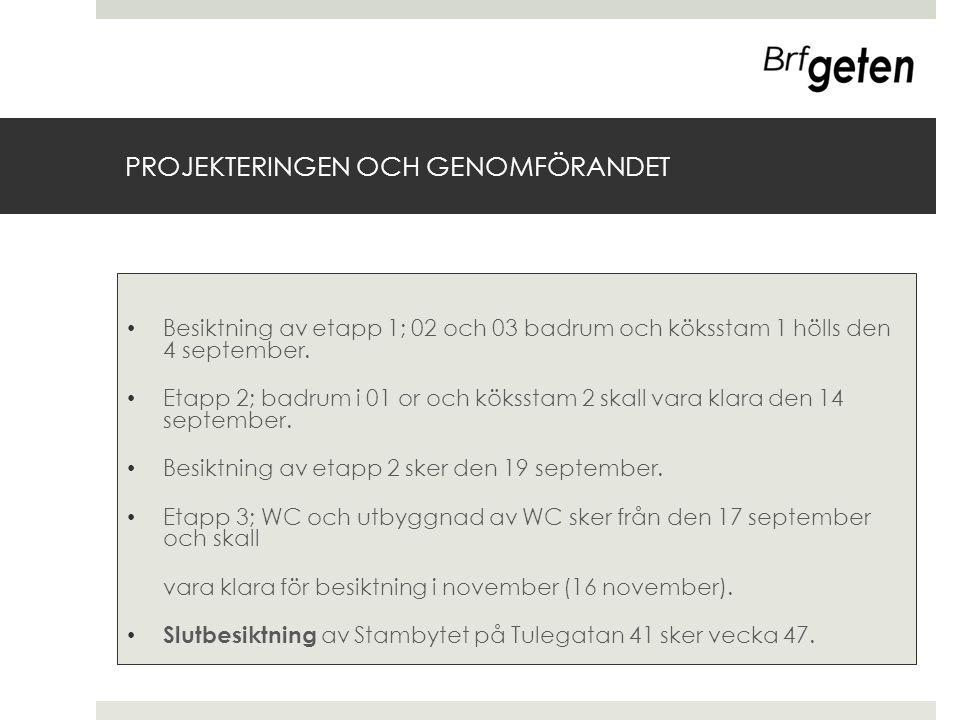 PROJEKTERINGEN OCH GENOMFÖRANDET • Besiktning av etapp 1; 02 och 03 badrum och köksstam 1 hölls den 4 september. • Etapp 2; badrum i 01 or och kökssta