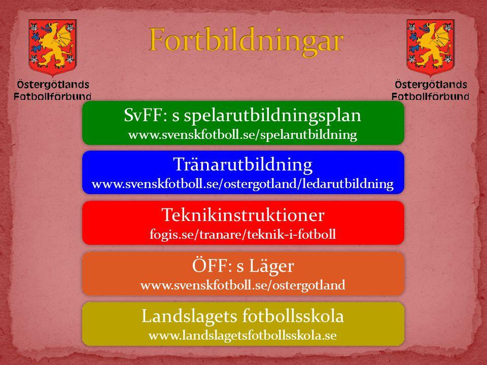 SvFF: s spelarutbildningsplan www.svenskfotboll.se/spelarutbildning SvFF: s spelarutbildningsplan www.svenskfotboll.se/spelarutbildning Tränarutbildni