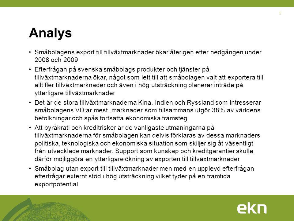 5 Analys •Småbolagens export till tillväxtmarknader ökar återigen efter nedgången under 2008 och 2009 •Efterfrågan på svenska småbolags produkter och