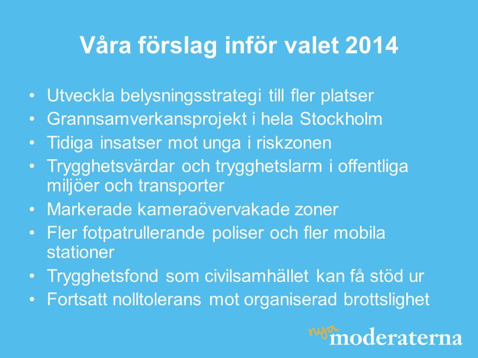 Våra förslag inför valet 2014 •Utveckla belysningsstrategi till fler platser •Grannsamverkansprojekt i hela Stockholm •Tidiga insatser mot unga i risk