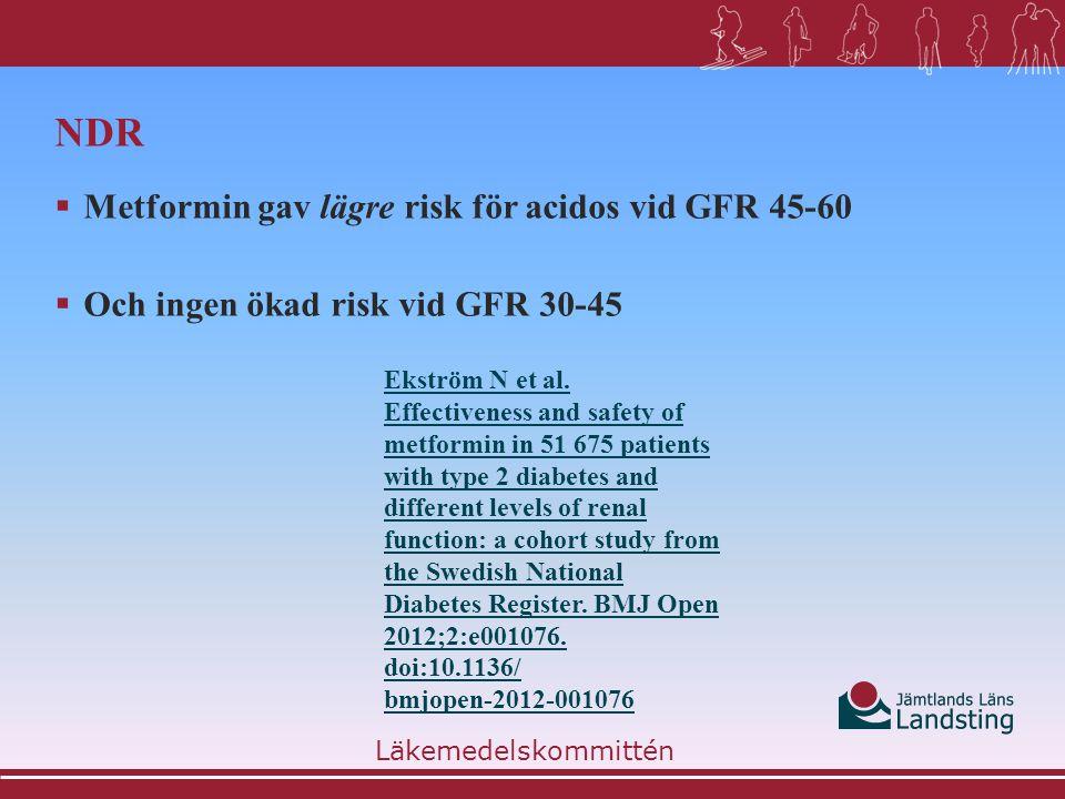 NDR  Metformin gav lägre risk för acidos vid GFR 45-60  Och ingen ökad risk vid GFR 30-45 Läkemedelskommittén Ekström N et al.