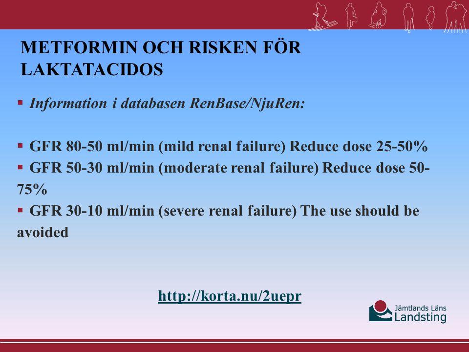 METFORMIN OCH RISKEN FÖR LAKTATACIDOS  Förslag till handläggning:  Med noggrant övervägande av andra relativa kontraindikationer (hög ålder, hjärtsvikt, leversvikt, alkoholism) bör även patienter med måttligt och konstant nedsatt njurfunktion (eGFR > 30 ml/min) kunna få metformin, och då i reducerad dos:  eGFR 50-80 ml/min: reducera med 25-50 %  eGFR 30-50 ml/min: reducera med 50-75 %  Ska sättas ut vid risk för intorkning (diarré, kräkningar, feber mm) Läkemedelskommittén