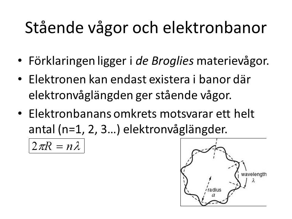 Stående vågor och elektronbanor • Förklaringen ligger i de Broglies materievågor. • Elektronen kan endast existera i banor där elektronvåglängden ger