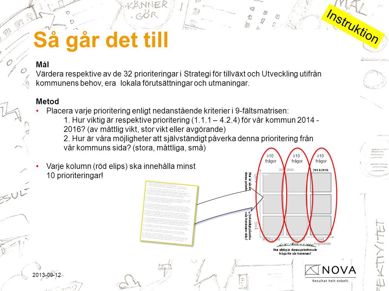 2013-09-12 ≥ Så går det till Mål Värdera respektive av de 32 prioriteringar i Strategi för tillväxt och Utveckling utifrån kommunens behov, era lokala förutsättningar och utmaningar.