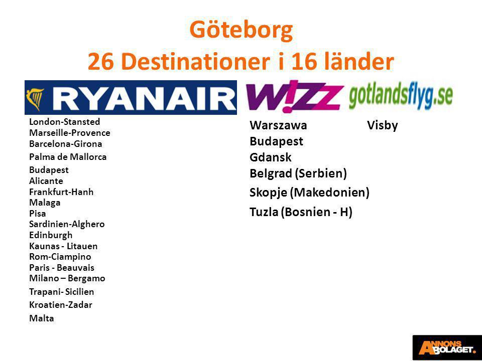 Göteborg 26 Destinationer i 16 länder London-Stansted Marseille-Provence Barcelona-Girona Palma de Mallorca Budapest Alicante Frankfurt-Hanh Malaga Pi