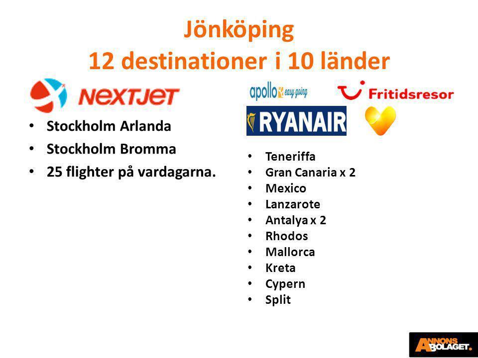 Jönköping 12 destinationer i 10 länder • Stockholm Arlanda • Stockholm Bromma • 25 flighter på vardagarna. • Teneriffa • Gran Canaria x 2 • Mexico • L