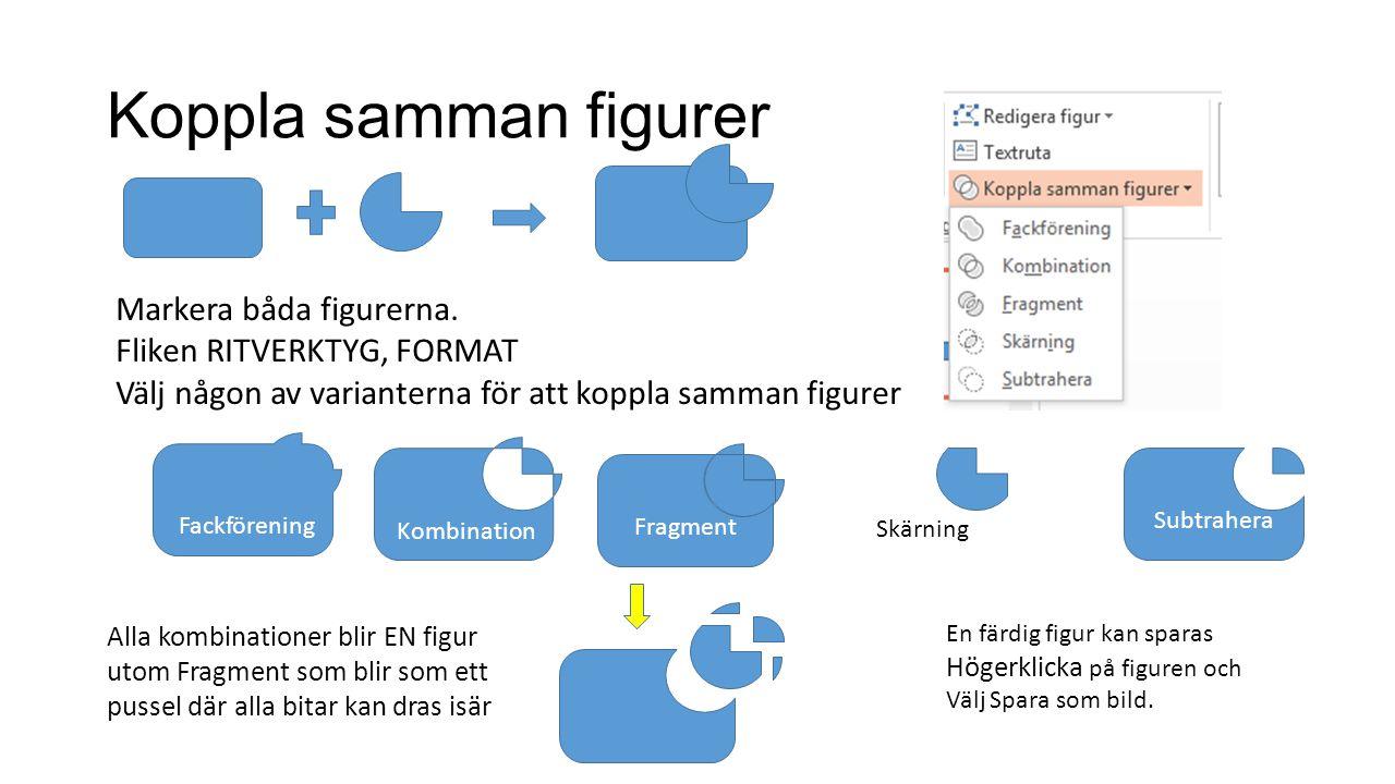 Koppla samman figurer Fackförening Kombination Fragment Subtrahera Markera båda figurerna. Fliken RITVERKTYG, FORMAT Välj någon av varianterna för att