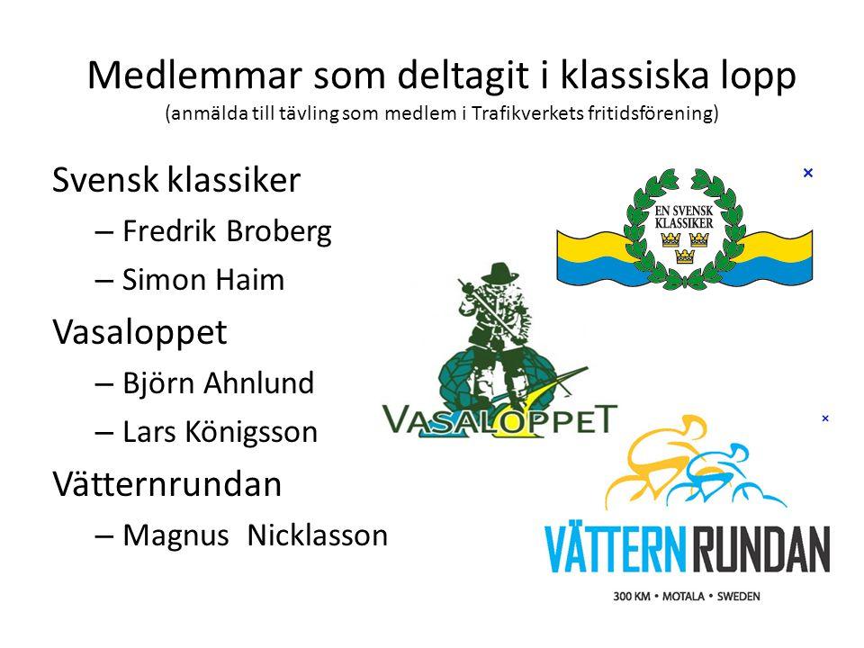 Medlemmar som deltagit i klassiska lopp (anmälda till tävling som medlem i Trafikverkets fritidsförening) Svensk klassiker – Fredrik Broberg – Simon H