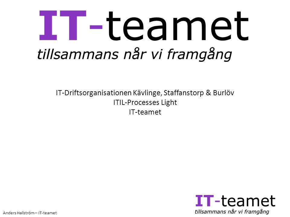 IT-Driftsorganisationen Kävlinge, Staffanstorp & Burlöv ITIL-Processes Light IT-teamet Anders Hallström – IT-teamet