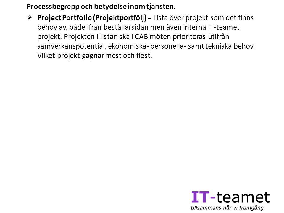 Processbegrepp och betydelse inom tjänsten.  Project Portfolio (Projektportfölj) = Lista över projekt som det finns behov av, både ifrån beställarsid
