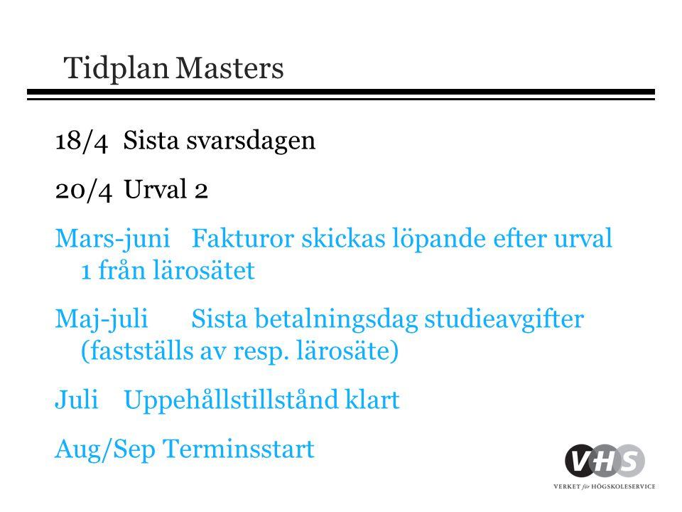 Tidplan Masters 18/4Sista svarsdagen 20/4Urval 2 Mars-juni Fakturor skickas löpande efter urval 1 från lärosätet Maj-juliSista betalningsdag studieavg