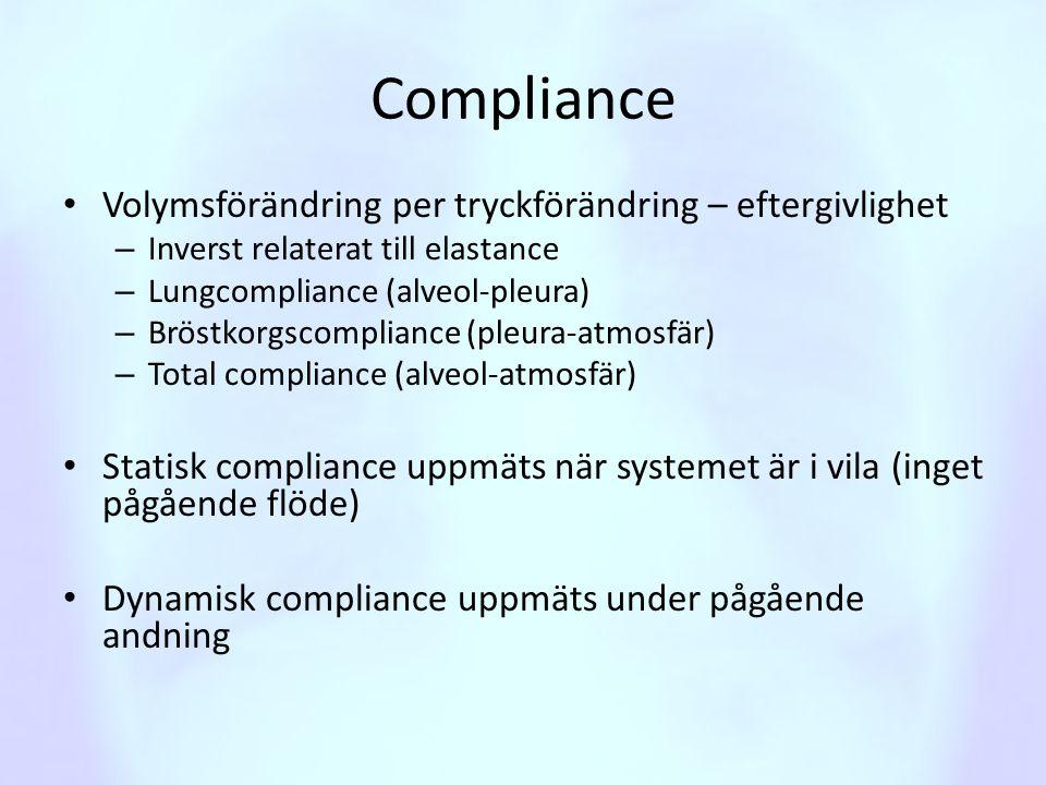 Compliance • Volymsförändring per tryckförändring – eftergivlighet – Inverst relaterat till elastance – Lungcompliance (alveol-pleura) – Bröstkorgscom
