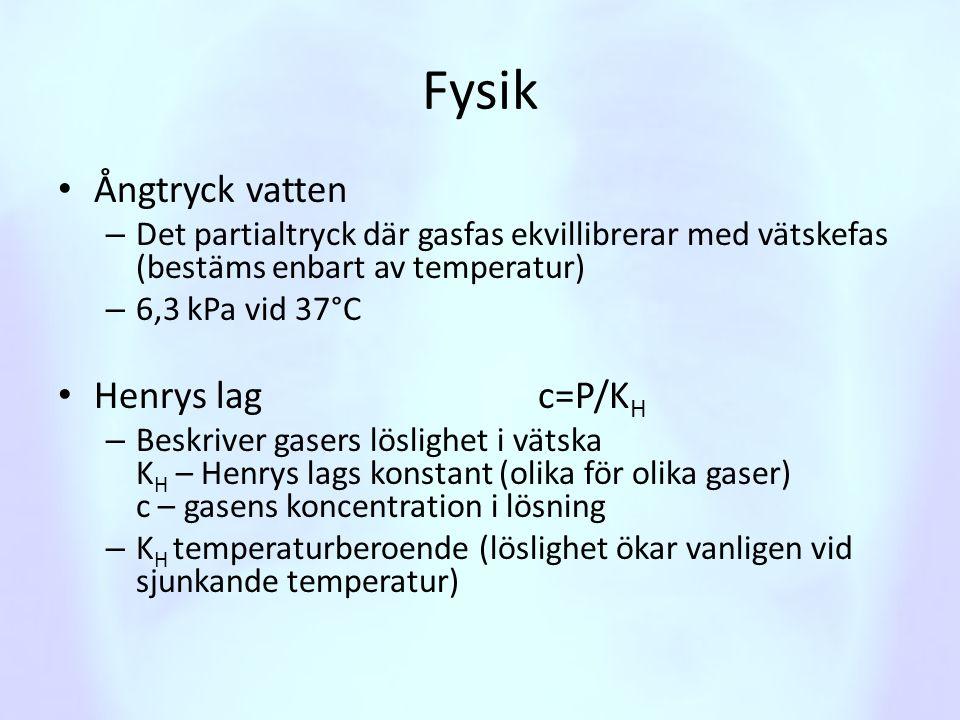 Fysik • Ångtryck vatten – Det partialtryck där gasfas ekvillibrerar med vätskefas (bestäms enbart av temperatur) – 6,3 kPa vid 37°C • Henrys lag c=P/K