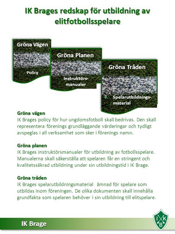 IK Brage IK Brages redskap för utbildning av elitfotbollsspelare Gröna planen Gröna planen finns med följande inriktning: Gröna planen - Spelarutbildning 6-12 år Gröna planen - Spelarutbildning 13-19 år Gröna planen - Spelarutbildning målvakt Gröna planen - Spelförståelse 4-5-1 Gröna planen - Fysträning Gröna tråden Gröna tråden finns med följande inriktning: Gröna Tråden - Introduktion Gröna Tråden - Spelförståelse teori Gröna Tråden - Spelförståelse 4-3-3 Gröna Tråden - Spelförståelse 4-5-1 Gröna Tråden - Målvakt Gröna Tråden - Fysträning Gröna Tråden - Idrottspsykologi Gröna Tråden - Teknik Gröna Tråden - Träningslära Gröna Tråden - Kost Gröna Tråden - Skador