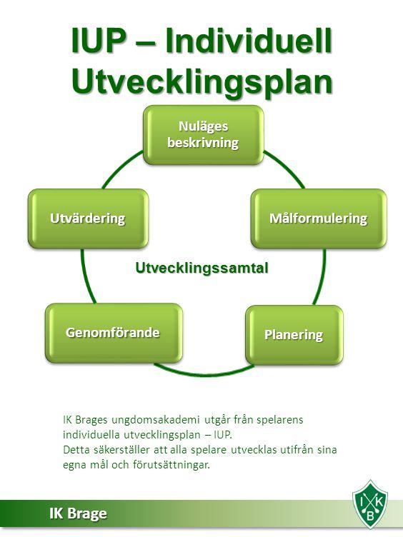 IK Brage IUP – Individuell Utvecklingsplan Nuläges beskrivning Målformulering Planering Genomförande Utvärdering Utvecklingssamtal IK Brages ungdomsak