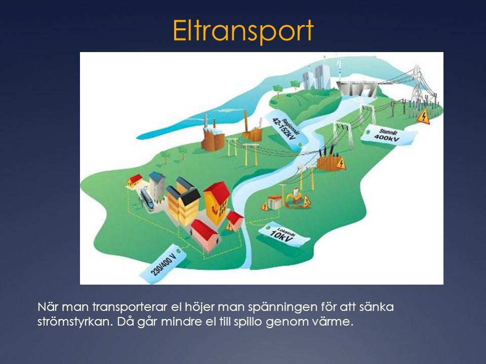 Eltransport När man transporterar el höjer man spänningen för att sänka strömstyrkan. Då går mindre el till spillo genom värme.