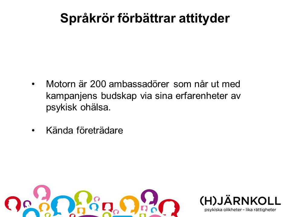 Språkrör förbättrar attityder •Motorn är 200 ambassadörer som når ut med kampanjens budskap via sina erfarenheter av psykisk ohälsa. •Kända företrädar