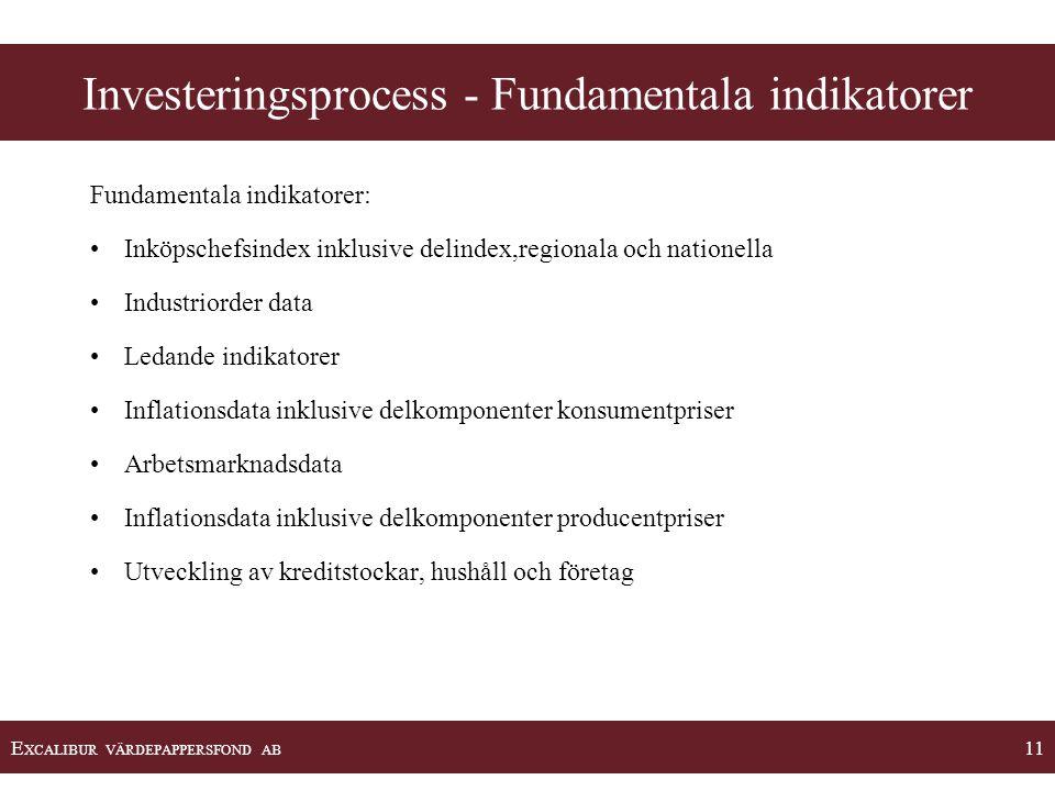E XCALIBUR VÄRDEPAPPERSFOND AB 11 Investeringsprocess - Fundamentala indikatorer Fundamentala indikatorer: •Inköpschefsindex inklusive delindex,region