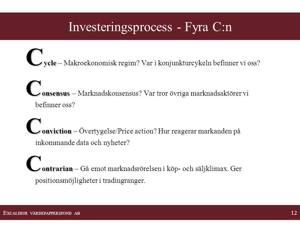 E XCALIBUR VÄRDEPAPPERSFOND AB 12 Investeringsprocess - Fyra C:n C ycle C ycle – Makroekonomisk regim? Var i konjunkturcykeln befinner vi oss? C onsen