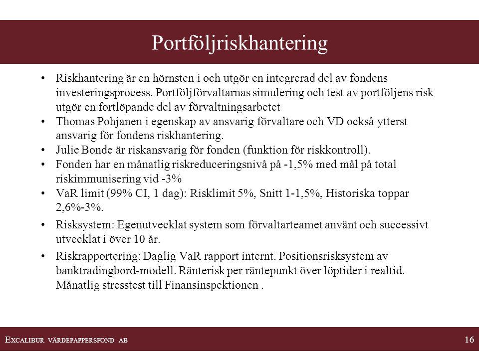 E XCALIBUR VÄRDEPAPPERSFOND AB 16 •Riskhantering är en hörnsten i och utgör en integrerad del av fondens investeringsprocess. Portföljförvaltarnas sim