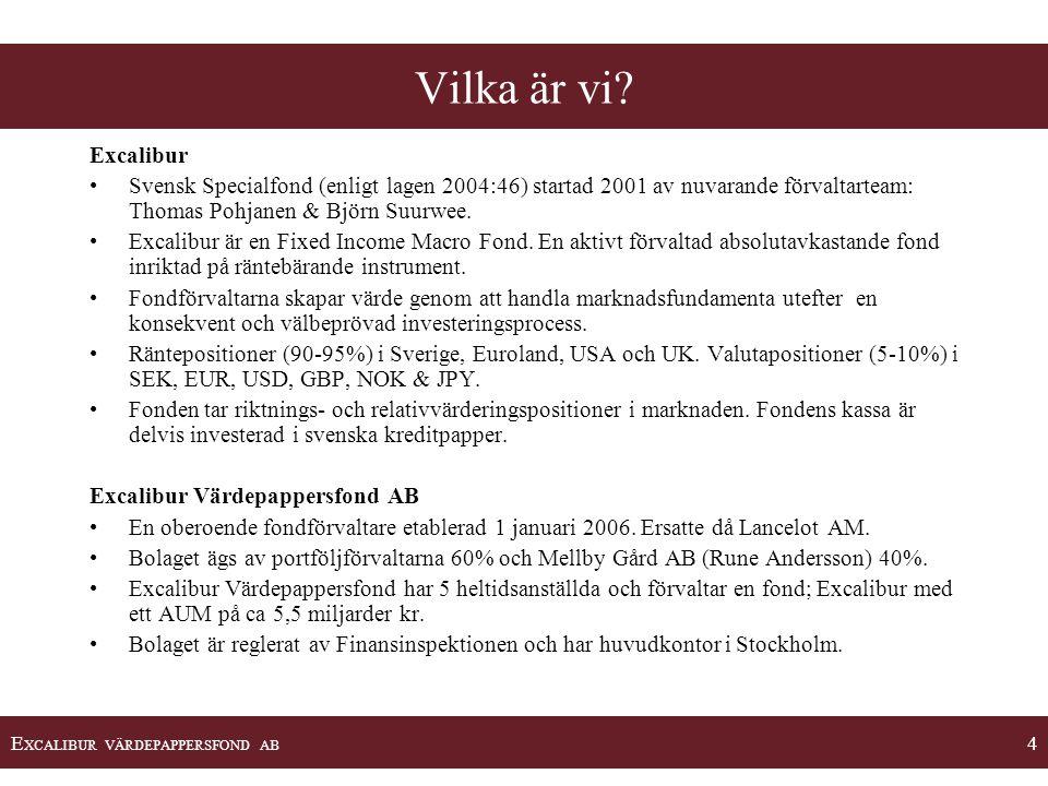 E XCALIBUR VÄRDEPAPPERSFOND AB 4 Excalibur •Svensk Specialfond (enligt lagen 2004:46) startad 2001 av nuvarande förvaltarteam: Thomas Pohjanen & Björn