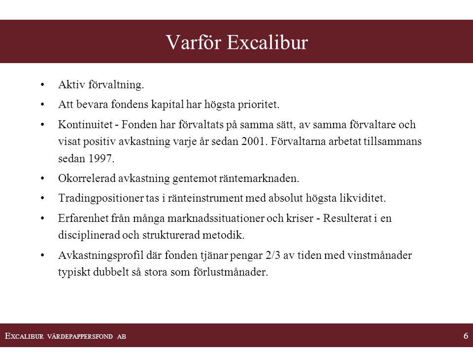 E XCALIBUR VÄRDEPAPPERSFOND AB 6 •Aktiv förvaltning. •Att bevara fondens kapital har högsta prioritet. •Kontinuitet - Fonden har förvaltats på samma s