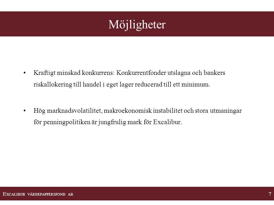 E XCALIBUR VÄRDEPAPPERSFOND AB 8 Team Approach - Cementerat Samarbete Björn Suurwee Portföljförvaltare Fundamental och teknisk analys I räntemarknaden sedan 1989 Thomas Pohjanen Portföljansvarig Expertis Fundamentalanalys I räntemarknaden sedan 1986 - Förvaltar gemensam portfölj - Båda förvaltarna har mandat att initiera, bygga, minska och stänga positioner.