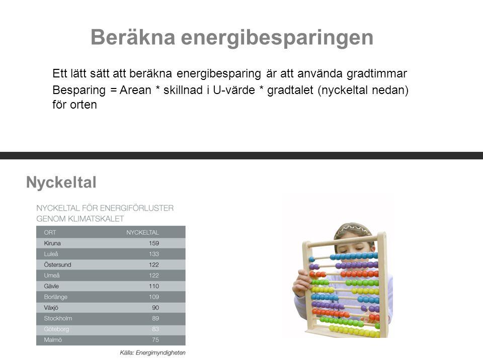 Nyckeltal Beräkna energibesparingen Ett lätt sätt att beräkna energibesparing är att använda gradtimmar Besparing = Arean * skillnad i U-värde * gradt