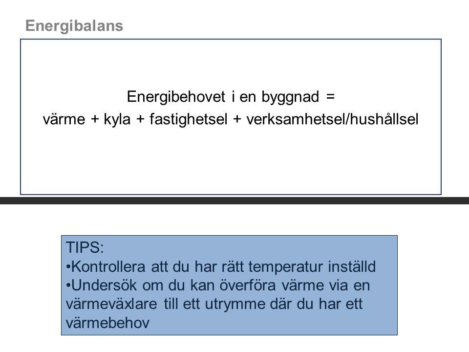 Energibalans Energibehovet i en byggnad = värme + kyla + fastighetsel + verksamhetsel/hushållsel TIPS: •Kontrollera att du har rätt temperatur inställ