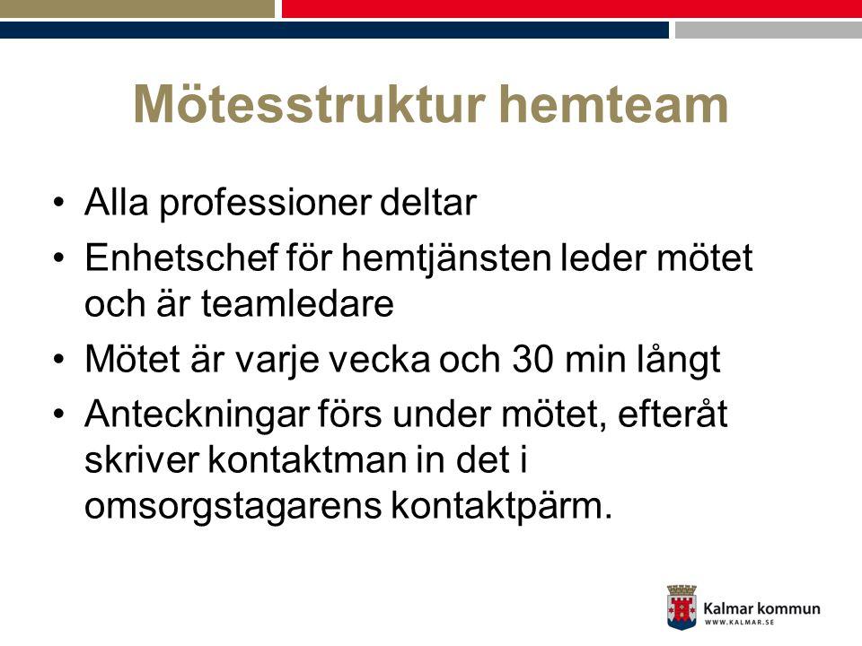 Mötesstruktur hemteam •Alla professioner deltar •Enhetschef för hemtjänsten leder mötet och är teamledare •Mötet är varje vecka och 30 min långt •Ante