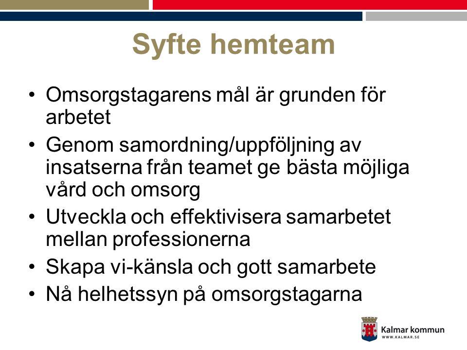 Syfte hemteam •Omsorgstagarens mål är grunden för arbetet •Genom samordning/uppföljning av insatserna från teamet ge bästa möjliga vård och omsorg •Ut