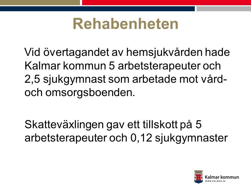 Rehabenheten Vid övertagandet av hemsjukvården hade Kalmar kommun 5 arbetsterapeuter och 2,5 sjukgymnast som arbetade mot vård- och omsorgsboenden. Sk