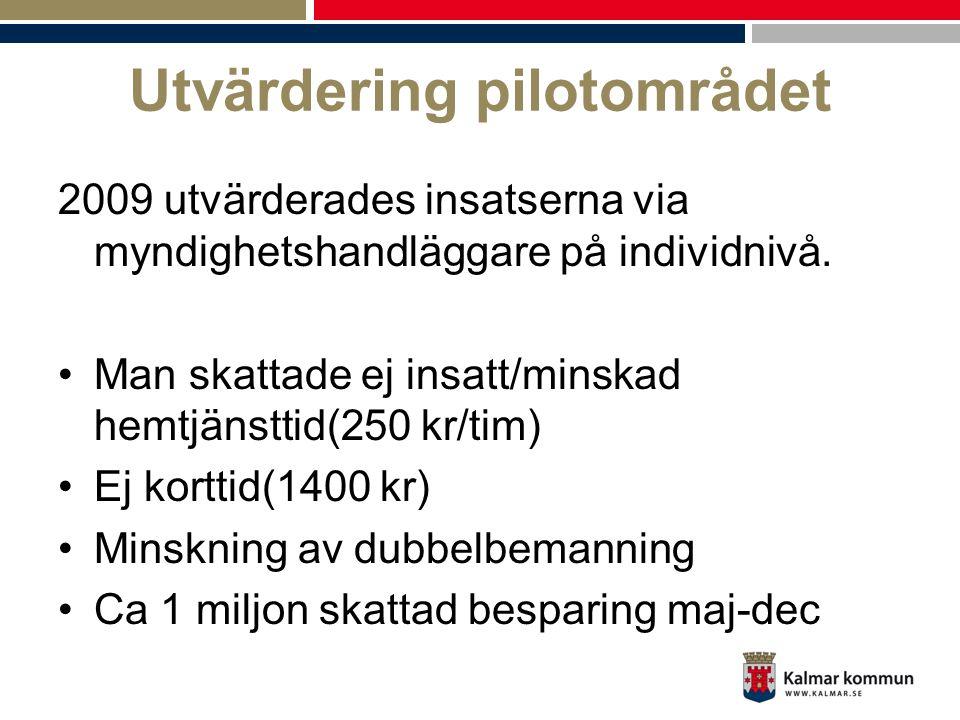 Utvärdering pilotområdet 2009 utvärderades insatserna via myndighetshandläggare på individnivå. •Man skattade ej insatt/minskad hemtjänsttid(250 kr/ti