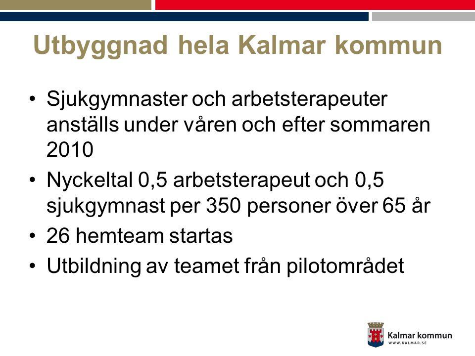 Utbyggnad hela Kalmar kommun •Sjukgymnaster och arbetsterapeuter anställs under våren och efter sommaren 2010 •Nyckeltal 0,5 arbetsterapeut och 0,5 sj